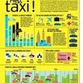 taxi-Décembre 2015