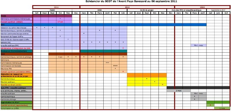 Calendrier planning - Creer un calendrier photo ...