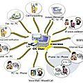 Communication numérique : une course de haricots !