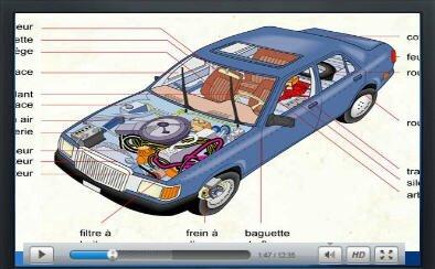 automobile audiovisuel lexique vid o et audio sur internet. Black Bedroom Furniture Sets. Home Design Ideas