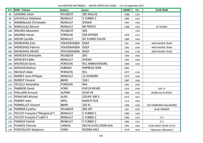 Liste ENGAGES CHATEL 2017- 15 08 2017_Page_4