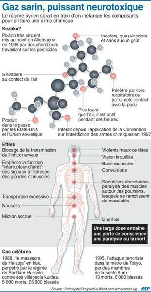 001_GR323737_m sarin gaz mortel