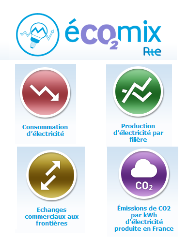 electricit__france_application_rte_eco2mix