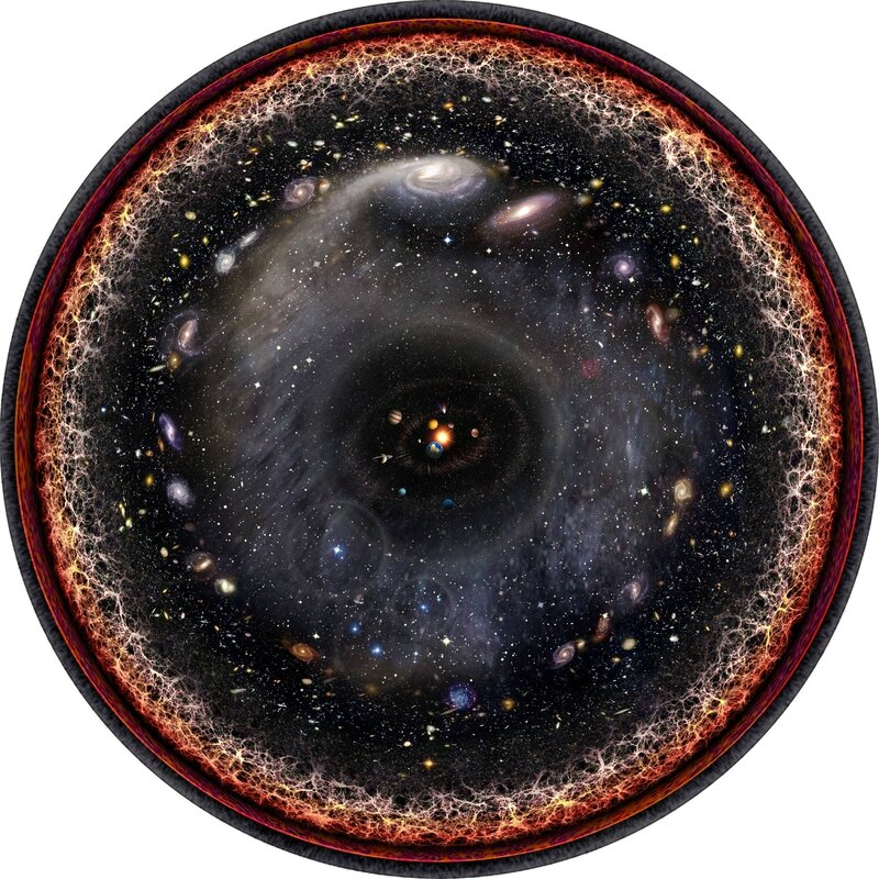 entire-observable-universe-logarithmic-illustration