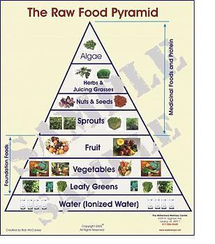 pyramide_crue