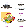 Menus des repas scolaires du 18 au 22 juin 2012
