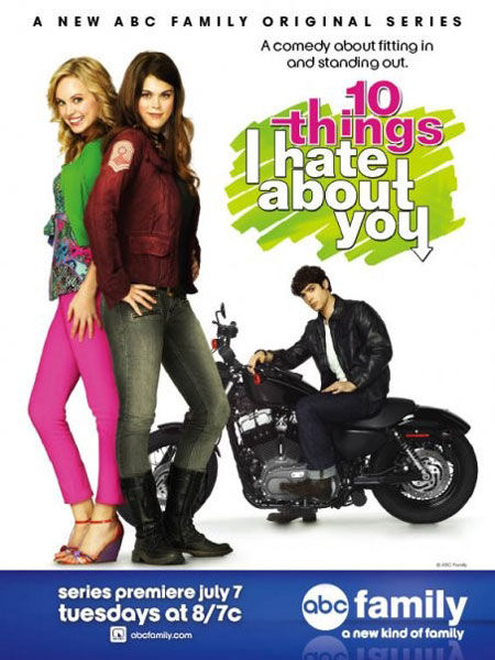 10 Kitchen And Home Decor Items Every 20 Something Needs: 10 Things I Hate About You ... My New/old Favourite