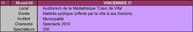 2010-10 - Vincennes (91)