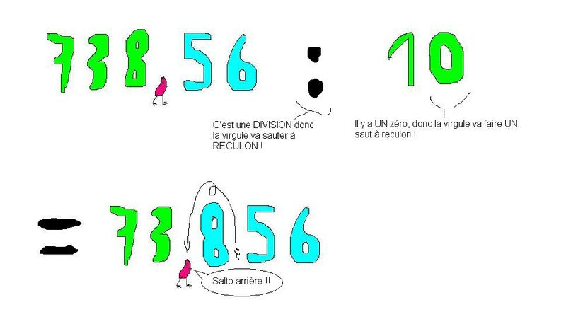 division par 10 dessin