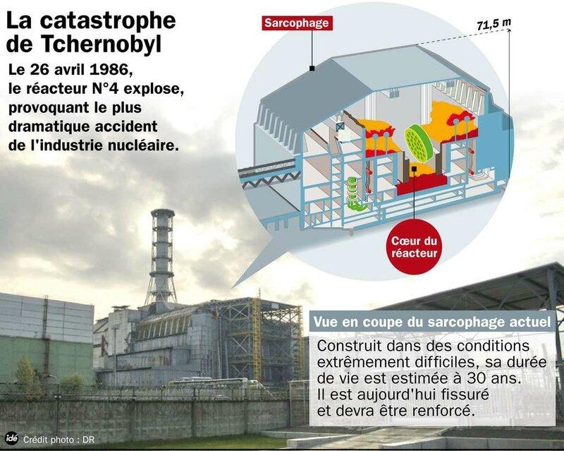 38838371c3_21220_7874-centrale-tchernobyl-ide