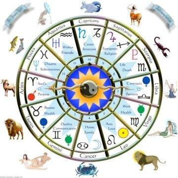 L'Astrologie et vous