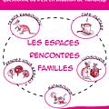 Information parents