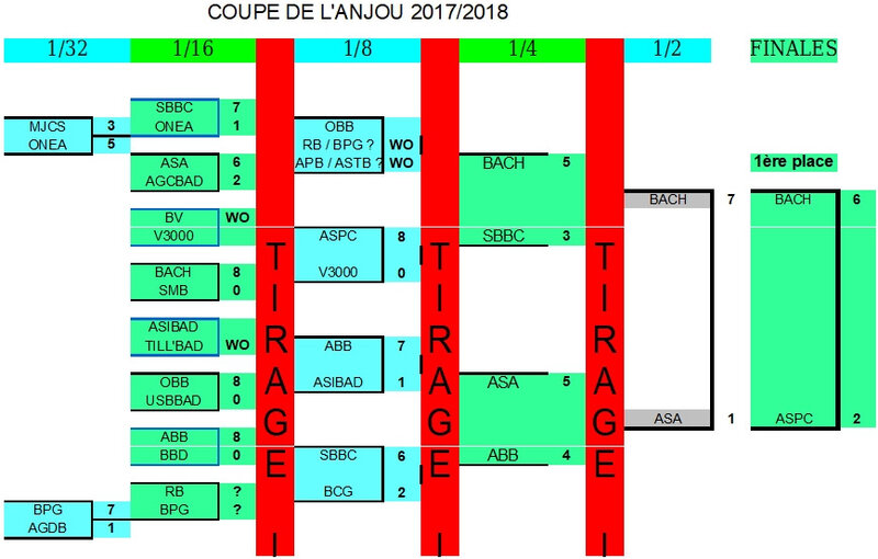 2017-2018_coupe_anjou_complet_1