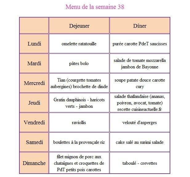 menu 38