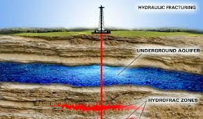 shale gas extraction, gaz de schiste