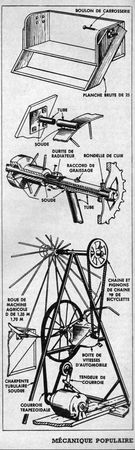 BIG_WHEEL_1957_FIFTIES_50s_MODERN_POPULAR_MECHANICS_GRANDE_ROUE_BRICOLAGE_DIY