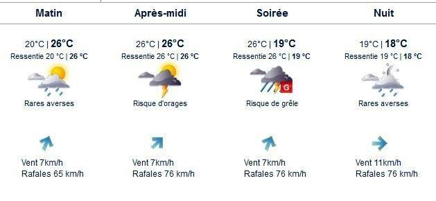 Météo France CAUDROT prévision samedi 19 juillet 2014 à 00 h 45