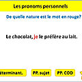 Activité tbi-tni-vpi - grammaire - les pronoms personnels