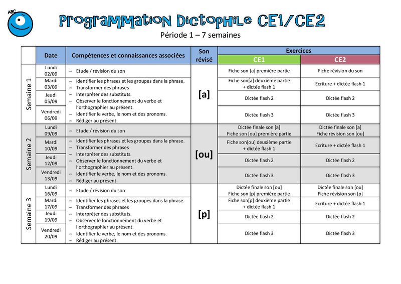 programmation dictophile P1-page-001