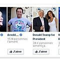 Sondage popularité facebook