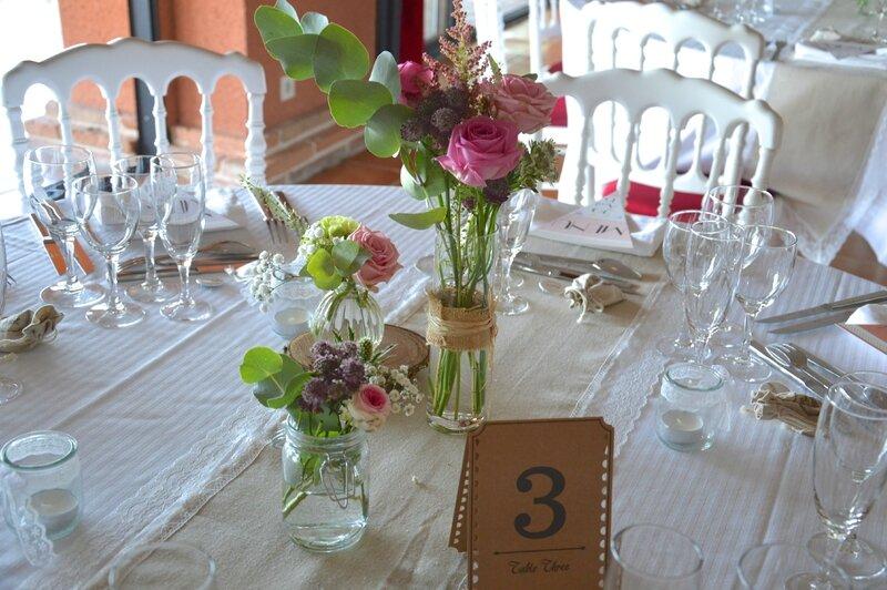 RACHEL TABLE 3