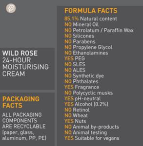 formula-profil