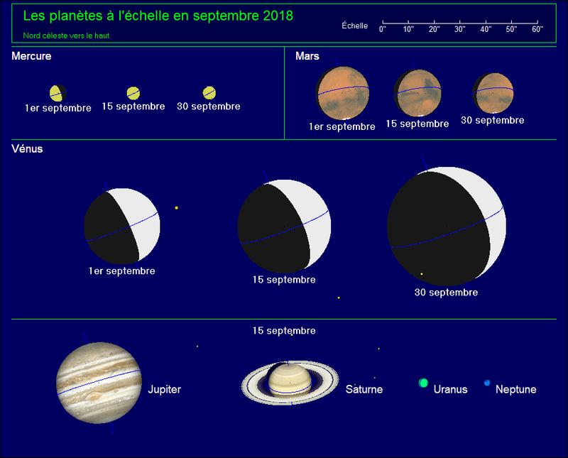planetes_septembre2018