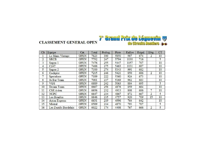 gpl2018-classement-open-53d4c48