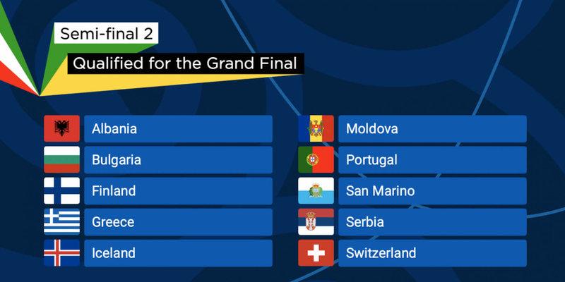 eurovision-2021-semi-final-2-qualifiers