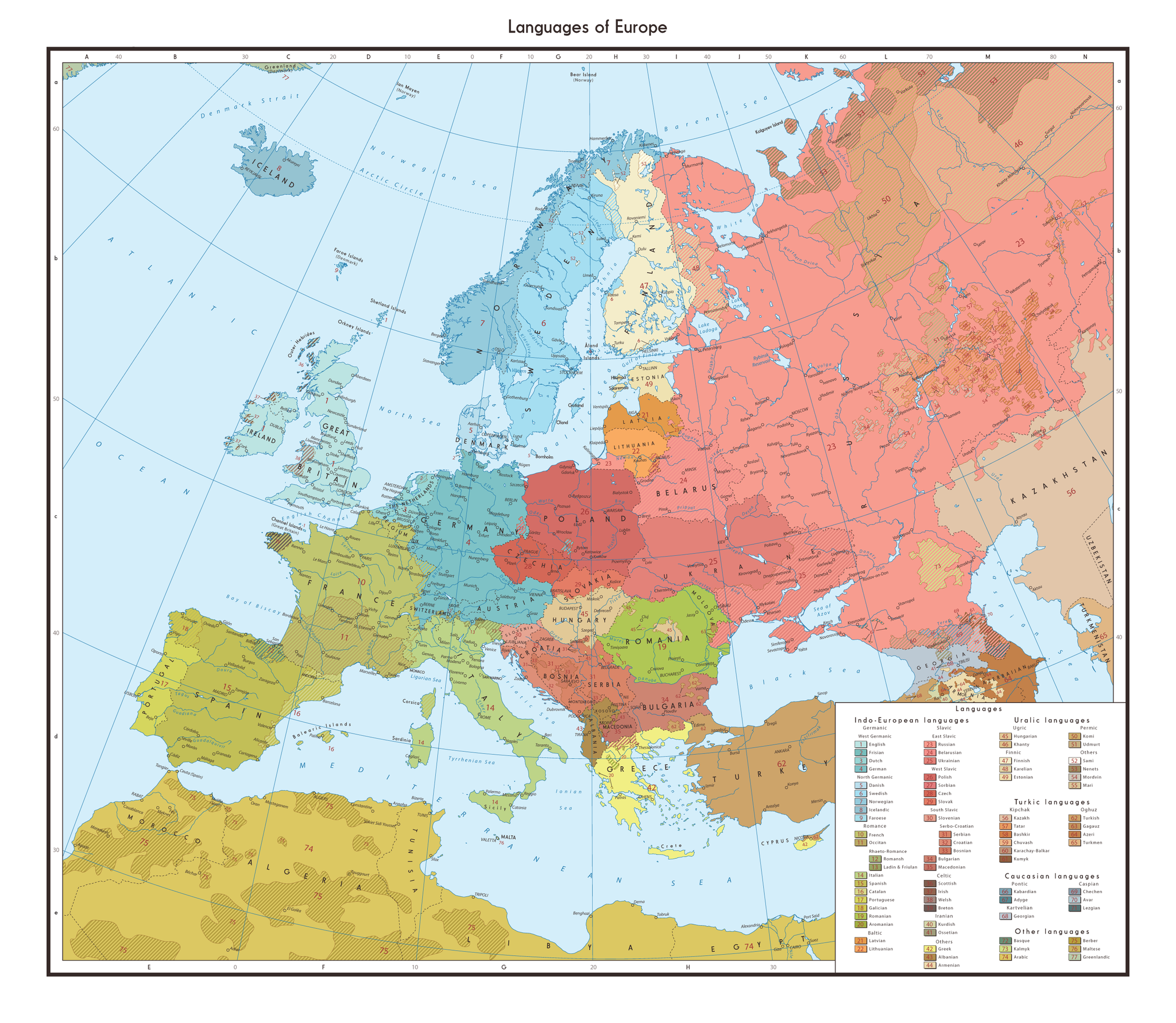 language in europe