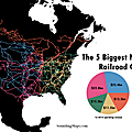 The 5 Biggest Railroads in North America