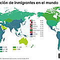 Share of immigrants around the world
