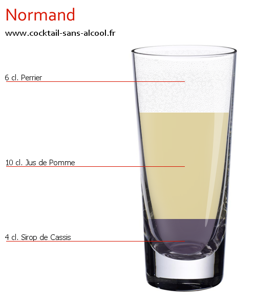 normand-cocktail-22