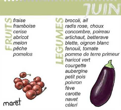 fruits et legumes de juin
