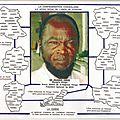 Kongo dieto 2382 : le presidium de l'union de ntimansi !