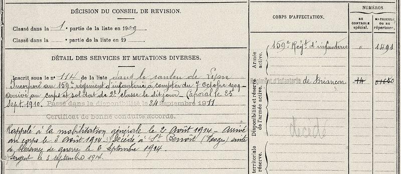 Antoine Caillet, fiche matricule (2)