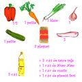 Nouilles sautées aux légumes et au poulet