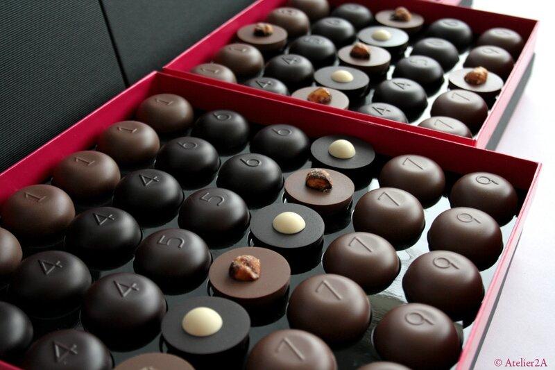 Chocolat factice