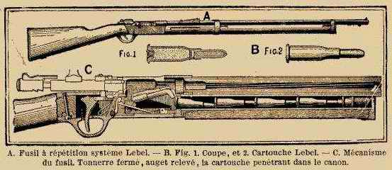 Fusil lebel1