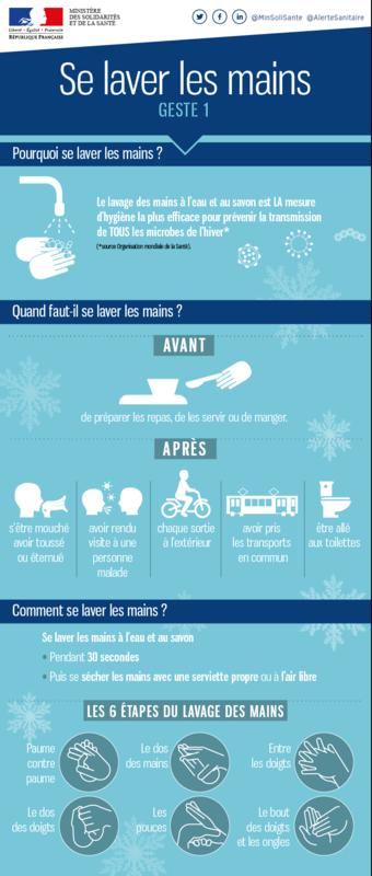 infog_lavage_mains_0-4674115
