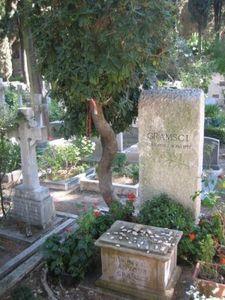 Rome Aventin Cimetière acatholique