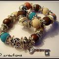 Bracelets 123