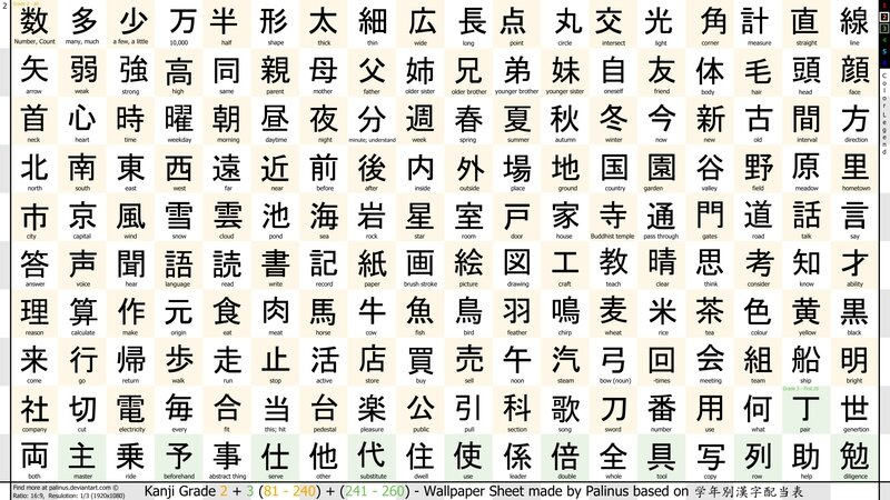wallpaper_kanji_training_grade_2_1080p_by_palinus-d87nev3