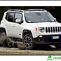 Location voiture casablanca – la jeep renegade limited