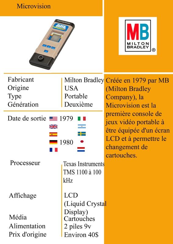1979-Milton-Bradley-Microvi