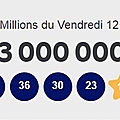 Chiffres gagnant eeuromillions mymillions vendredi 12 fevrier 2021