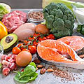 L'alimentation cétogène