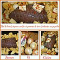 Filet de boeuf aux petits oignons confits et pommes de terre au paprika ...