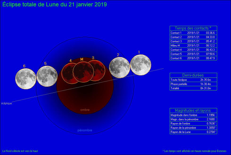 eclipse_lune_horaire