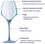verre_open_up_descriptif_